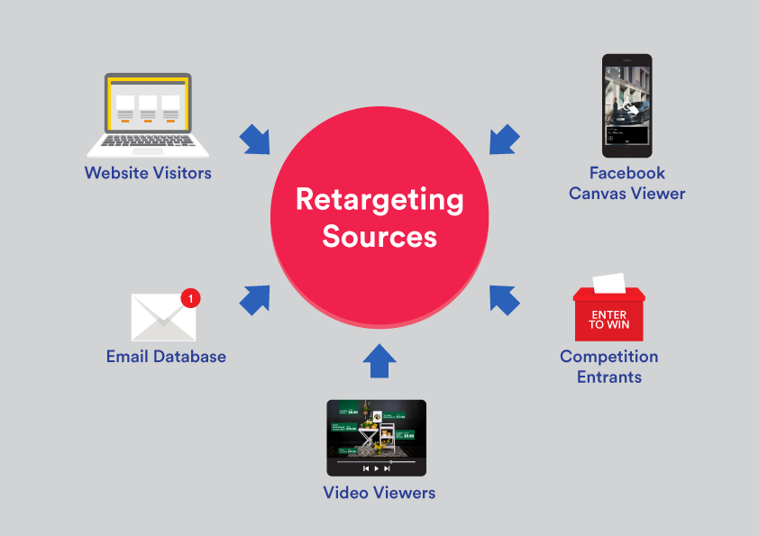 Retargeting-Infographic2